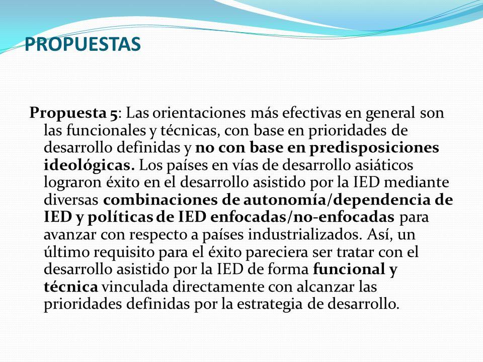 PRINCIPALES RESULTADOS DEL CAPÍTULO 3