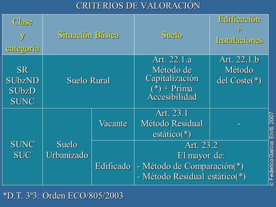 CRITERIOS DE VALORACIÓN Claseycategoría Situación Básica SueloEdificación+Instalaciones SRSUbzNDSUbzDSUNC Suelo Rural Art.