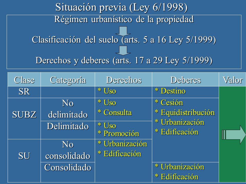 Situación previa (Ley 6/1998) Régimen urbanístico de la propiedad Clasificación del suelo (arts. 5 a 16 Ley 5/1999) Derechos y deberes (arts. 17 a 29