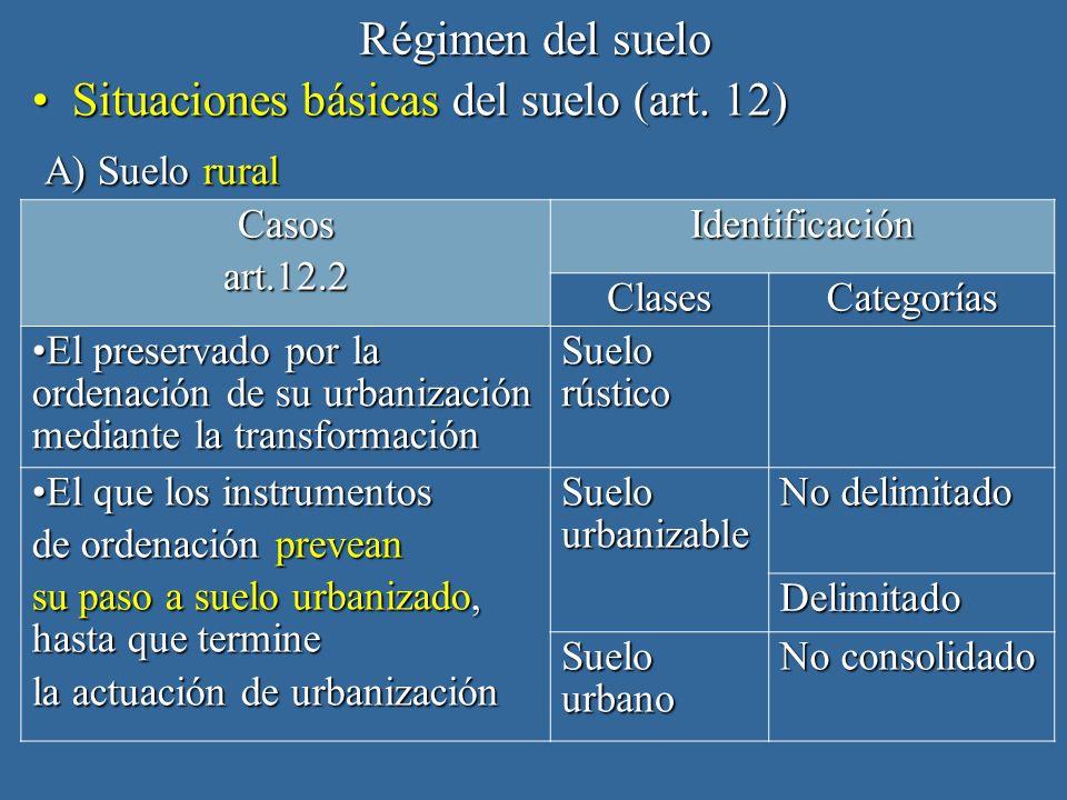 Régimen del suelo Situaciones básicas del suelo (art. 12)Situaciones básicas del suelo (art. 12) A) Suelo rural A) Suelo rural Casosart.12.2Identifica