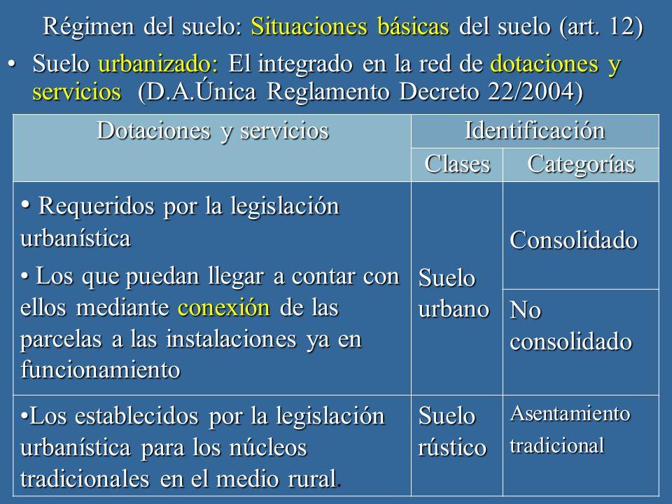 Régimen del suelo: Situaciones básicas del suelo (art. 12) Suelo urbanizado: El integrado en la red de dotaciones y servicios (D.A.Única Reglamento De