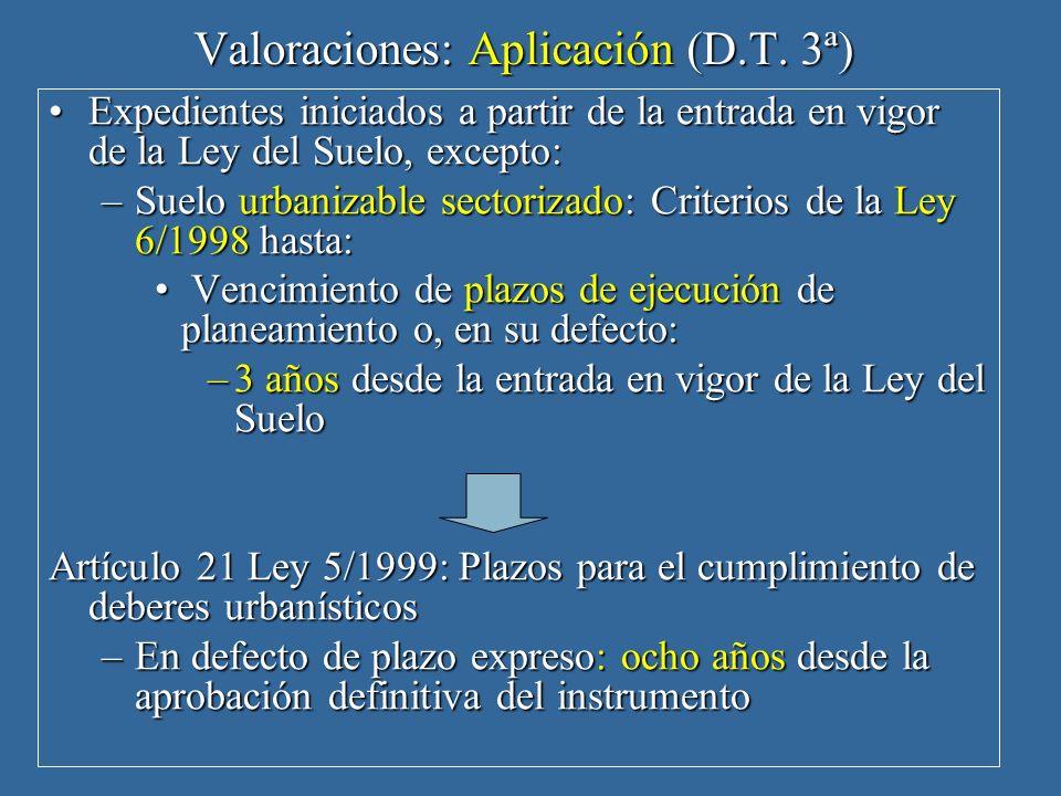 Valoraciones: Aplicación (D.T. 3ª) Expedientes iniciados a partir de la entrada en vigor de la Ley del Suelo, excepto:Expedientes iniciados a partir d