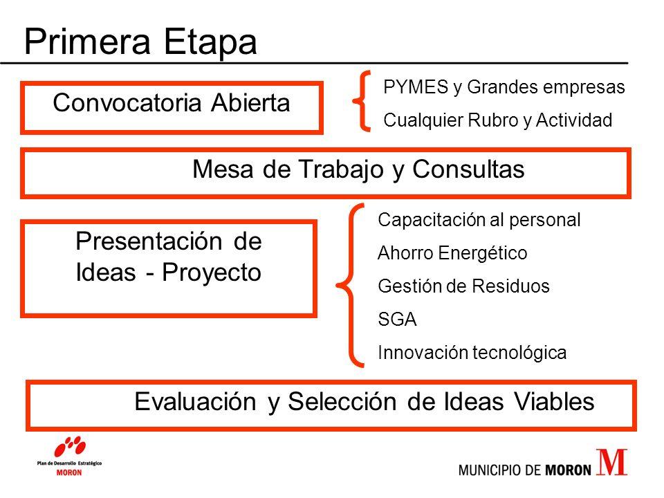 Convocatoria Abierta Primera Etapa Presentación de Ideas - Proyecto Capacitación al personal Ahorro Energético Gestión de Residuos SGA Innovación tecn
