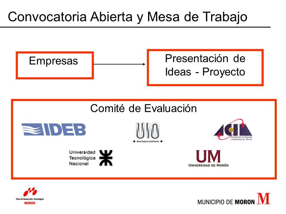 Presentación de Ideas - Proyecto Empresas Comité de Evaluación Convocatoria Abierta y Mesa de Trabajo