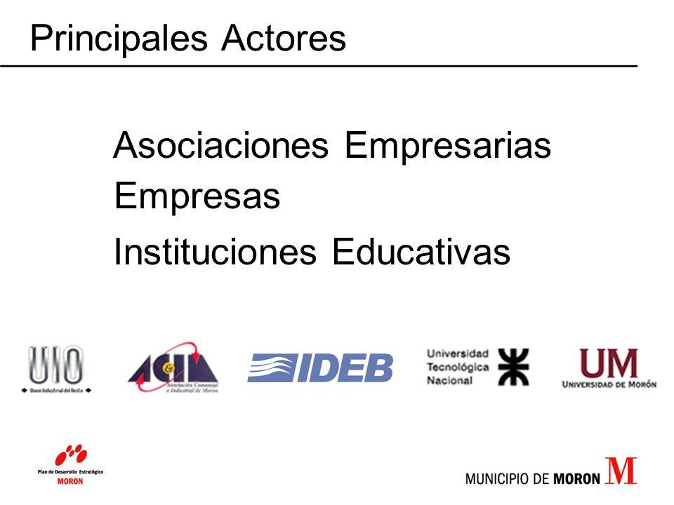 Principales Actores Asociaciones Empresarias Empresas Instituciones Educativas
