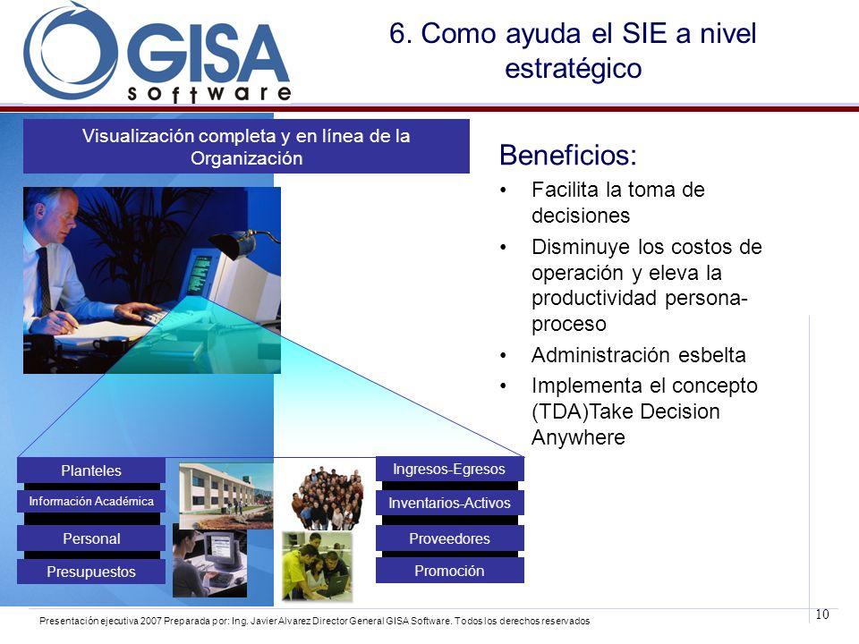 10 Presentación ejecutiva 2007 Preparada por: Ing. Javier Alvarez Director General GISA Software. Todos los derechos reservados 6. Como ayuda el SIE a