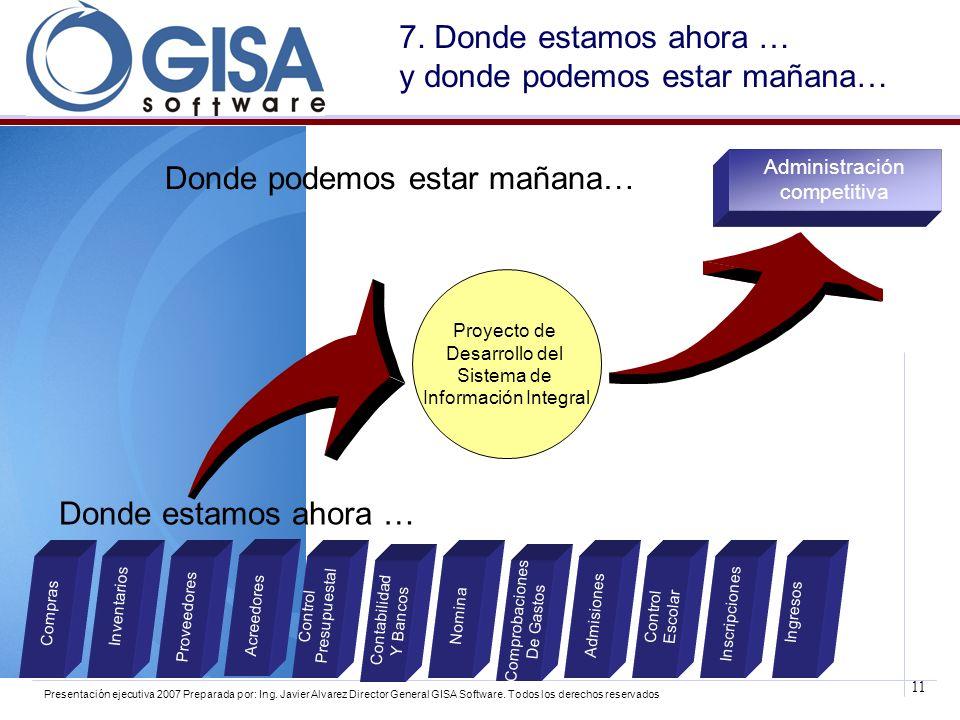 11 Presentación ejecutiva 2007 Preparada por: Ing. Javier Alvarez Director General GISA Software. Todos los derechos reservados 7. Donde estamos ahora