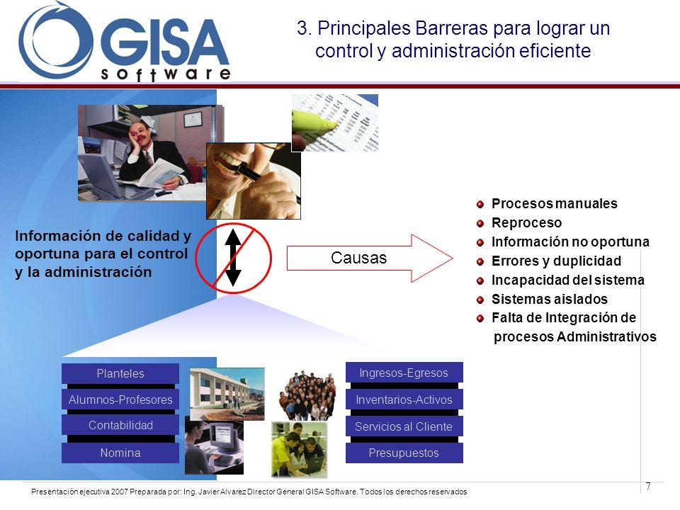 7 Presentación ejecutiva 2007 Preparada por: Ing. Javier Alvarez Director General GISA Software. Todos los derechos reservados 3. Principales Barreras