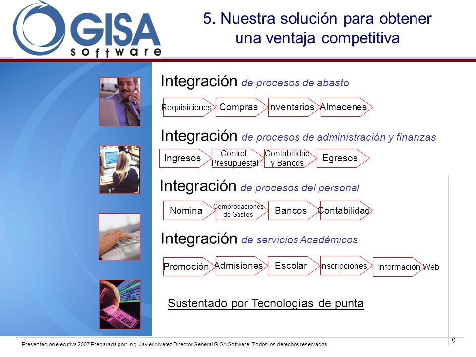 9 Presentación ejecutiva 2007 Preparada por: Ing. Javier Alvarez Director General GISA Software. Todos los derechos reservados 5. Nuestra solución par