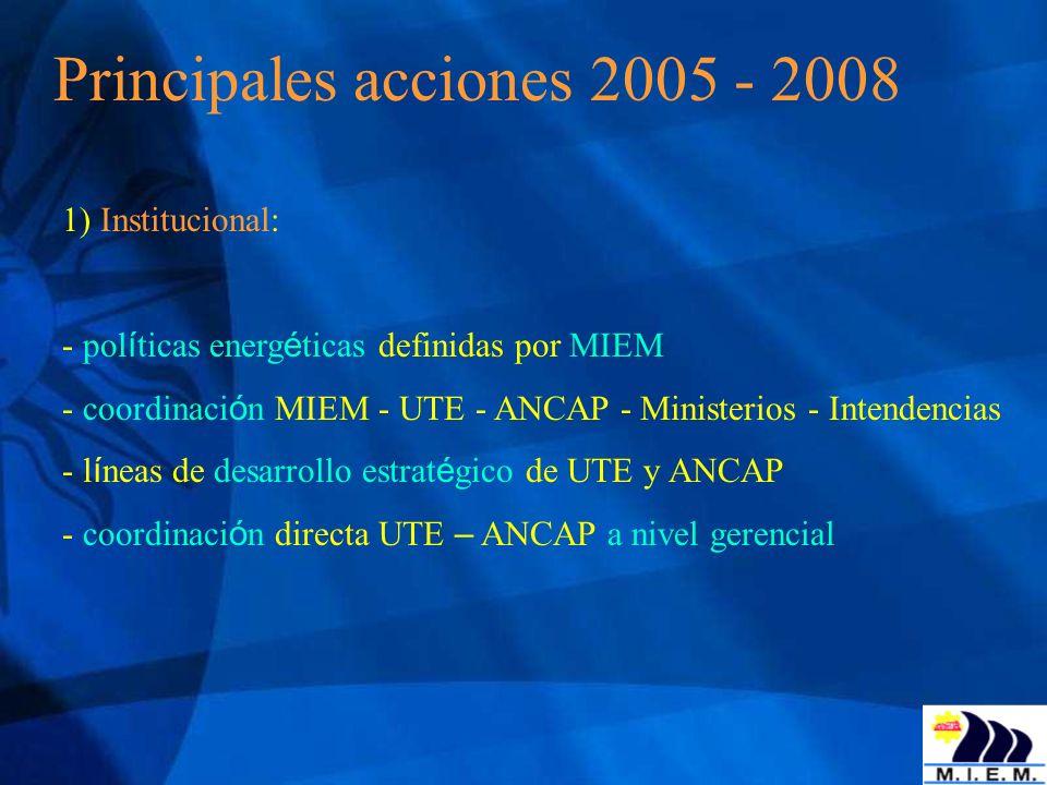 1) Institucional: - pol í ticas energ é ticas definidas por MIEM - coordinaci ó n MIEM - UTE - ANCAP - Ministerios - Intendencias - l í neas de desarr