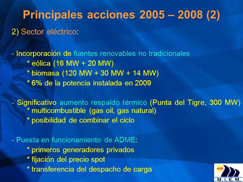 Principales acciones 2005 – 2008 (2) 2) Sector eléctrico: - Incorporación de fuentes renovables no tradicionales * eólica (16 MW + 20 MW) * biomasa (1