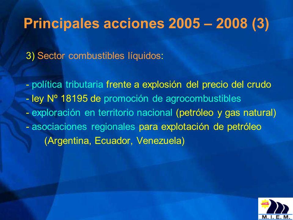 Principales acciones 2005 – 2008 (3) 3) Sector combustibles líquidos: - política tributaria frente a explosión del precio del crudo - ley Nº 18195 de
