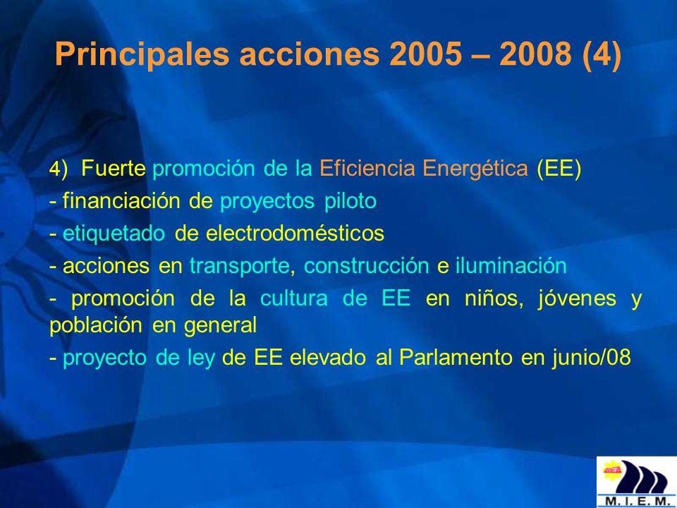 Principales acciones 2005 – 2008 (4) 4 ) Fuerte promoción de la Eficiencia Energética (EE) - financiación de proyectos piloto - etiquetado de electrod