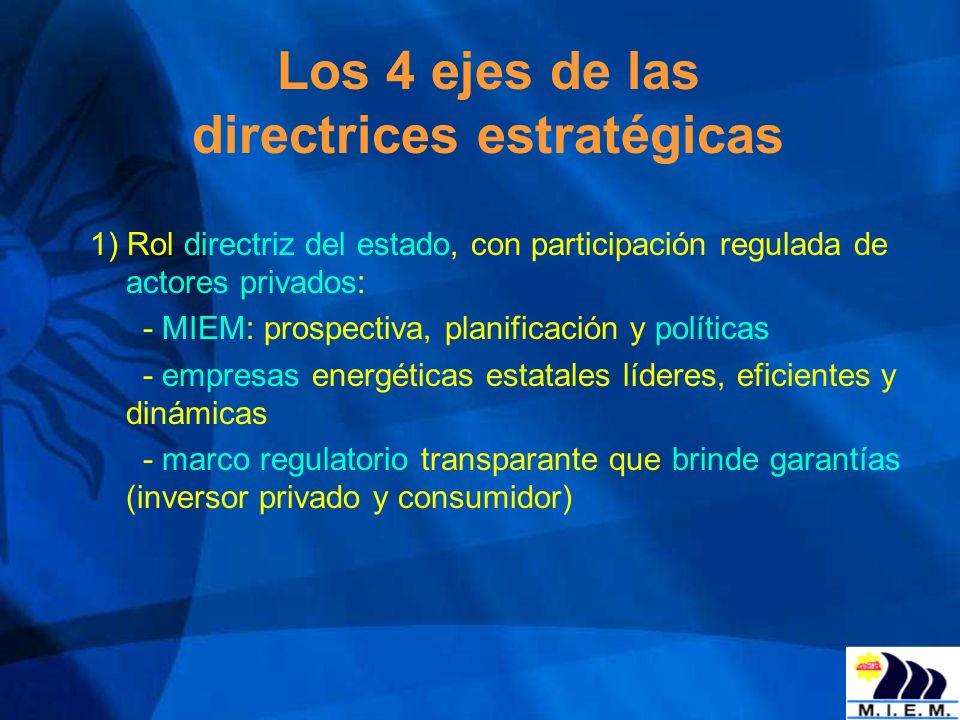 Los 4 ejes de las directrices estratégicas 1) Rol directriz del estado, con participación regulada de actores privados: - MIEM: prospectiva, planifica