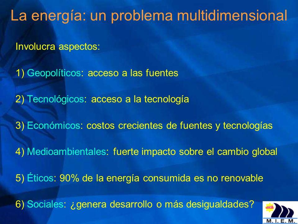 La energía: un problema multidimensional Involucra aspectos: 1) Geopolíticos: acceso a las fuentes 2) Tecnológicos: acceso a la tecnología 3) Económic