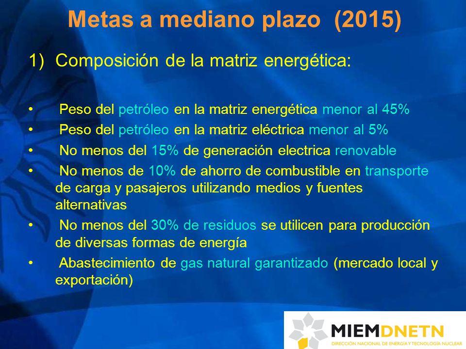 Metas a mediano plazo (2015) 1)Composición de la matriz energética: Peso del petróleo en la matriz energética menor al 45% Peso del petróleo en la mat