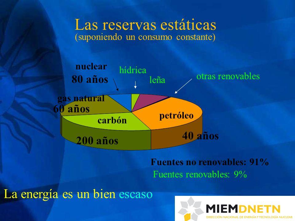 60 años 40 años 200 años 80 años petróleo carbón gas natural nuclear hídrica leña otras renovables Las reservas estáticas (suponiendo un consumo const