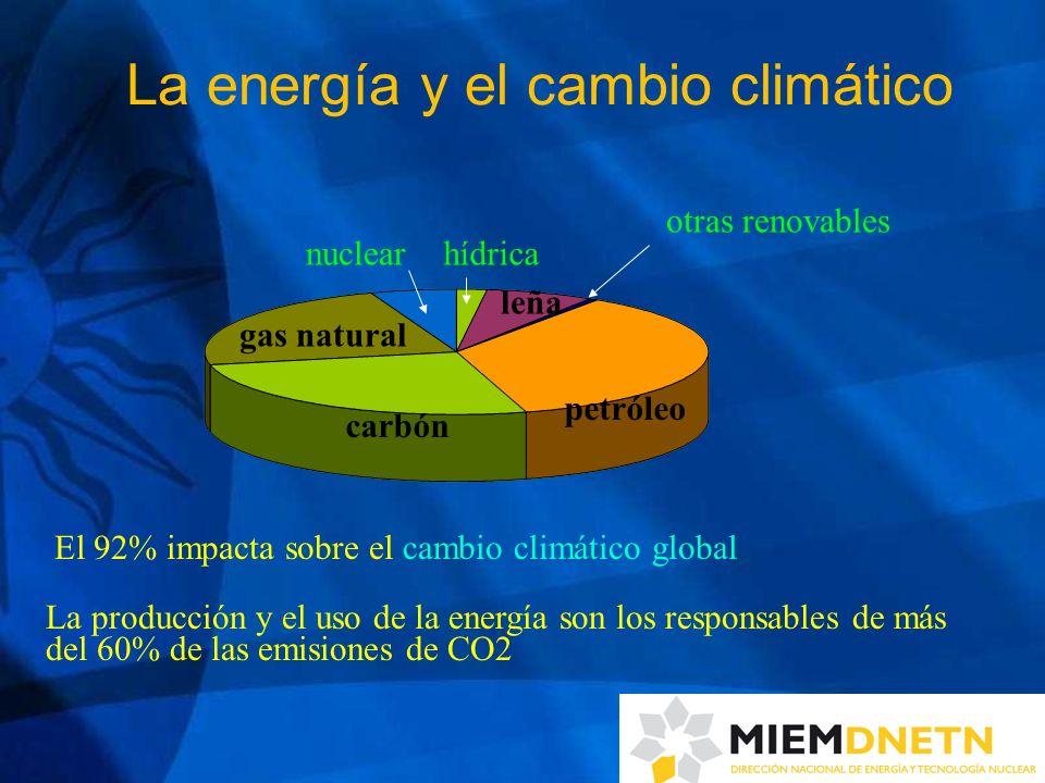 La energía y el cambio climático petróleo carbón gas natural nuclearhídrica leña otras renovables La producción y el uso de la energía son los respons