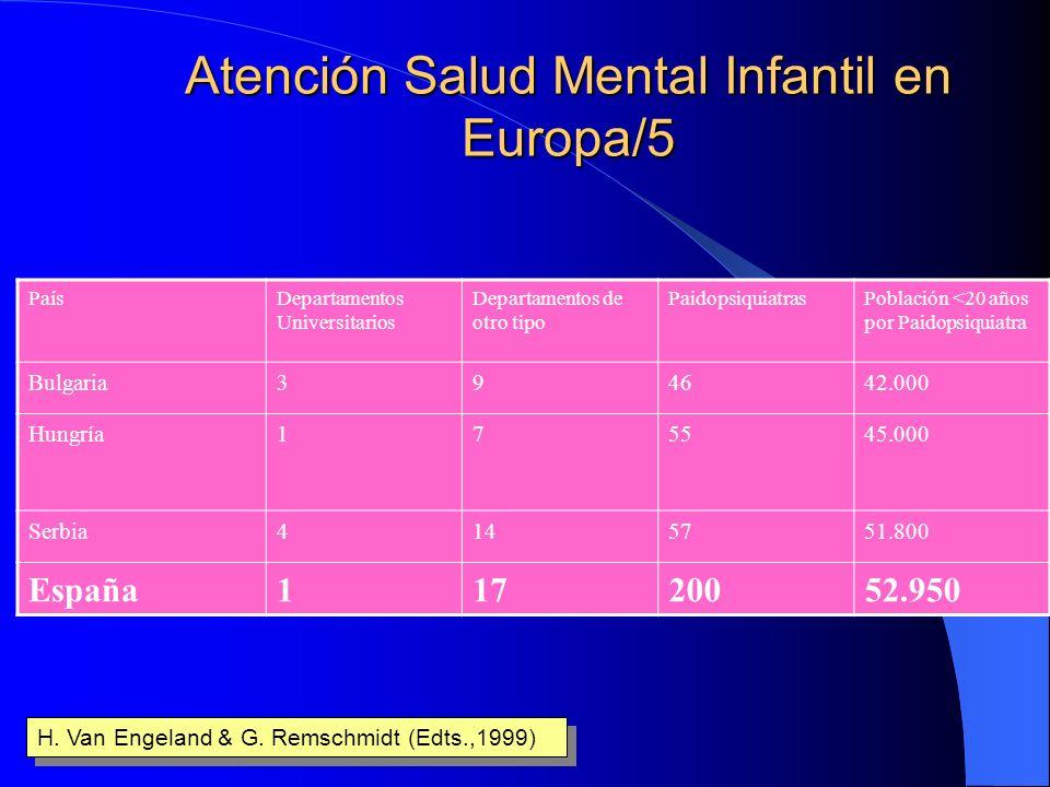 Atención Salud Mental Infantil en Europa/4 PaísDepartamentos Universitarios Departamentos de otro tipo PaidopsiquiatrasPoblación <20 años por Paidopsi