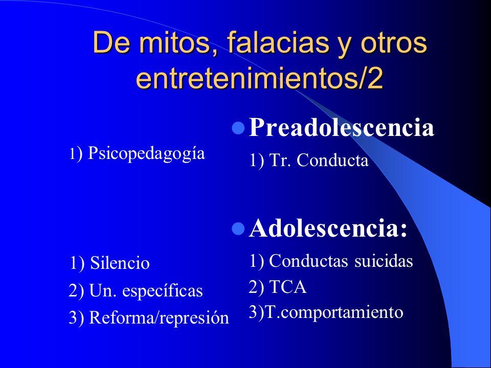 De mitos, falacias y otros entretenimientos/1 1) Serv. sociales 2) At. Temprana 1) Psicopedagogía 2) Apoyo Social Primera infancia: 1) Malos tratos 2)