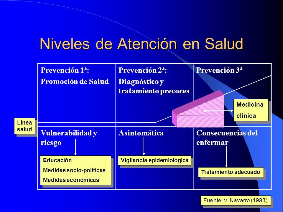 Fases de la intervención: Recepción/3 Primera toma de contacto con el servicio asistencial Amabilidad...