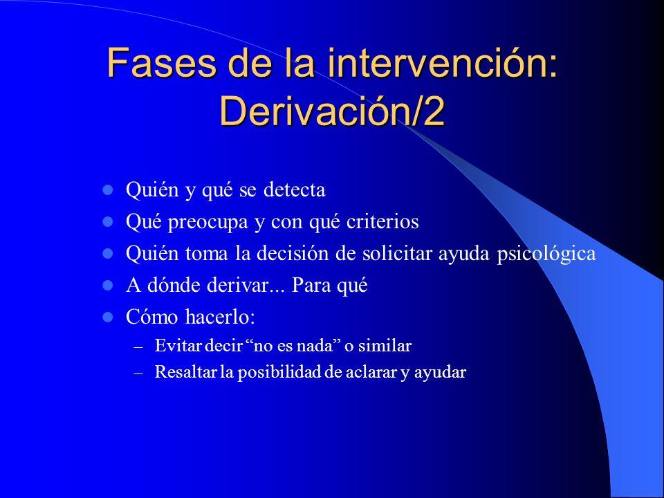 Impacto en tareas asignadas a diferentes servicios y niveles asistenciales en SMI SS.SS.ColegPspedA1ªSMSMI Promoción++++++++++ Prevención++++ + Detecc