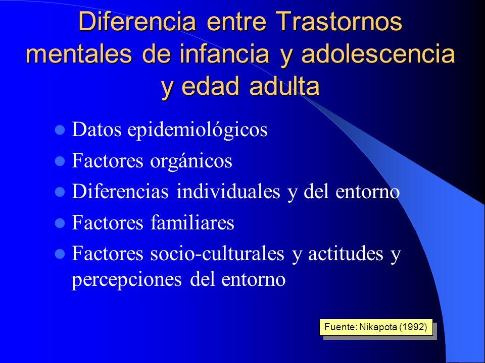 Fases de la intervención: Derivación/2 Quién y qué se detecta Qué preocupa y con qué criterios Quién toma la decisión de solicitar ayuda psicológica A