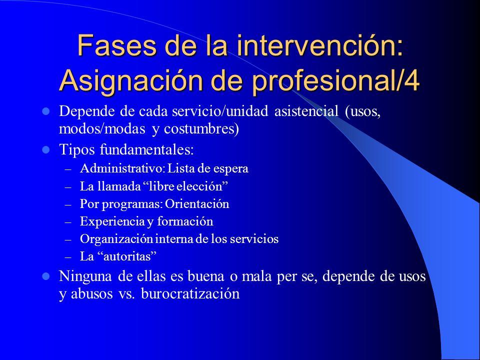 Fases de la intervención: Recepción/3 Primera toma de contacto con el servicio asistencial Amabilidad... Sin empalagar Comodidad... Sin acomodamiento