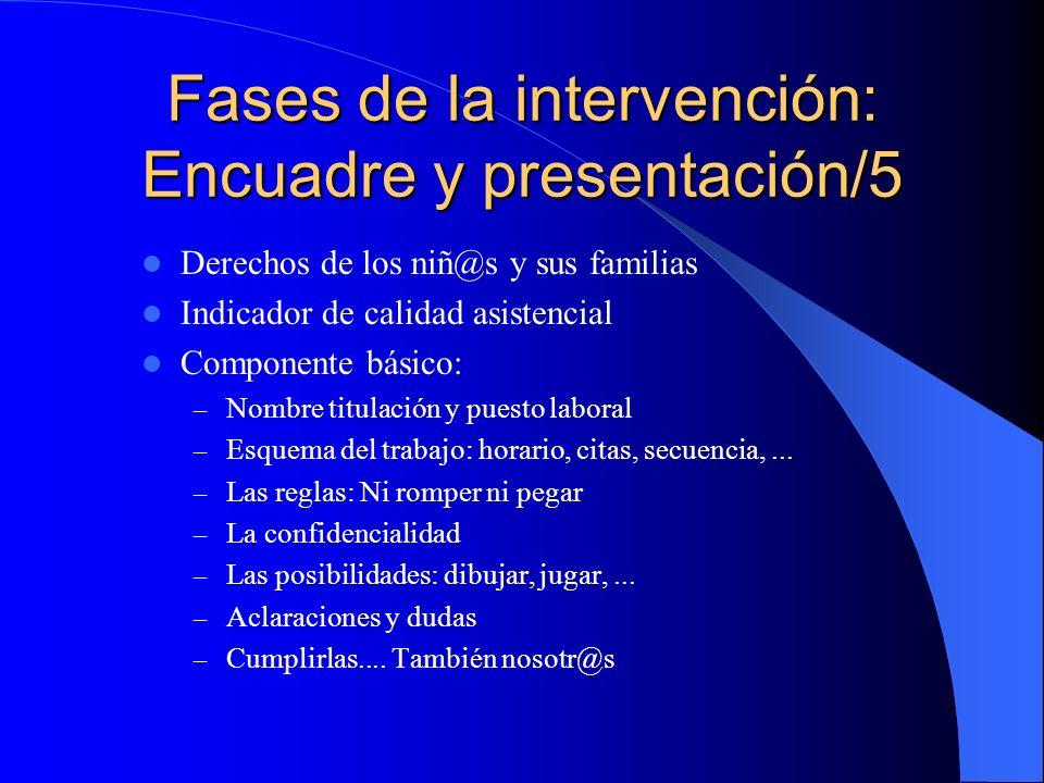 Fases de la intervención: Asignación de profesional/4 Depende de cada servicio/unidad asistencial (usos, modos/modas y costumbres) Tipos fundamentales