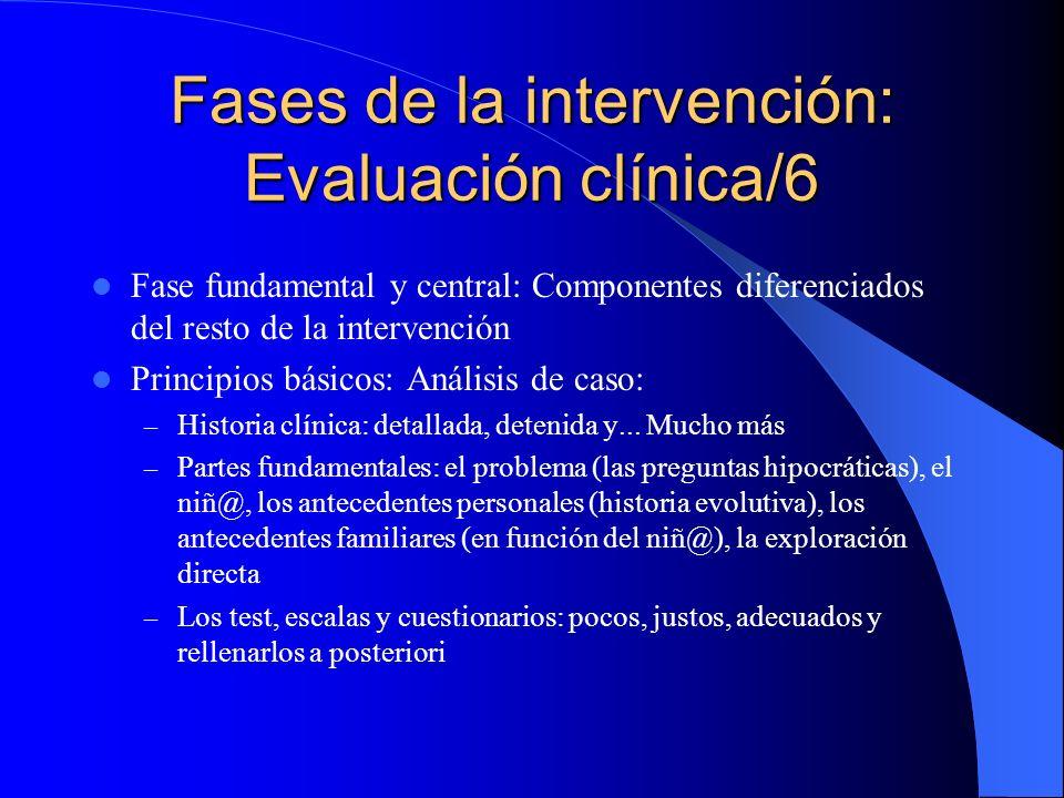 Fases de la intervención: Encuadre y presentación/5 Derechos de los niñ@s y sus familias Indicador de calidad asistencial Componente básico: – Nombre