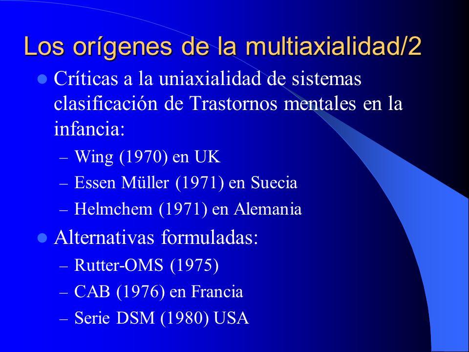 Los orígenes de la multiaxialidad/1 Primeras consultas de Psiquiatría Infantil: André Collin (1915) en Francia Centros de Orientación e Higiene Mental Infantil: Healy (1921) en Boston