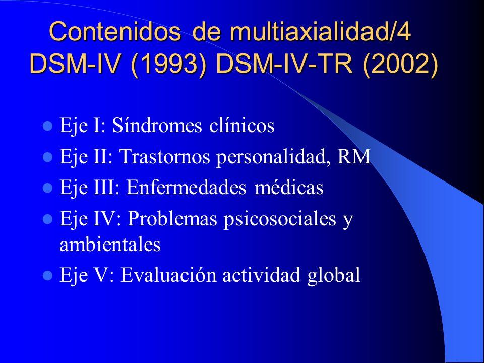 Contenidos de multiaxialidad/3 MIA-CIE-10 (2000) Eje I: Síndromes clínicos Eje II: Trastornos específicos del desarrollo psicológico Eje III: Nivel intelectual Eje IV: Procesos médicos frecuentemente asociados a los trastornos mentales Eje V: Situaciones psicosociales asociadas Eje VI:Valoración global del problema psicosocial