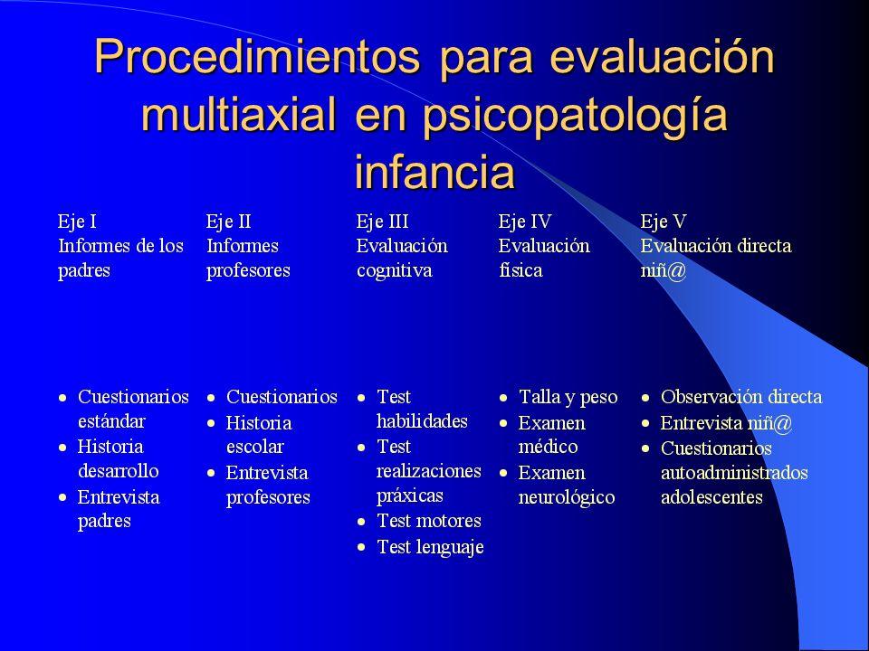 Advertencia en el uso de evaluación categorial Los criterios son directrices y su utilización requiere un entrenamiento especial Es un consenso y no i