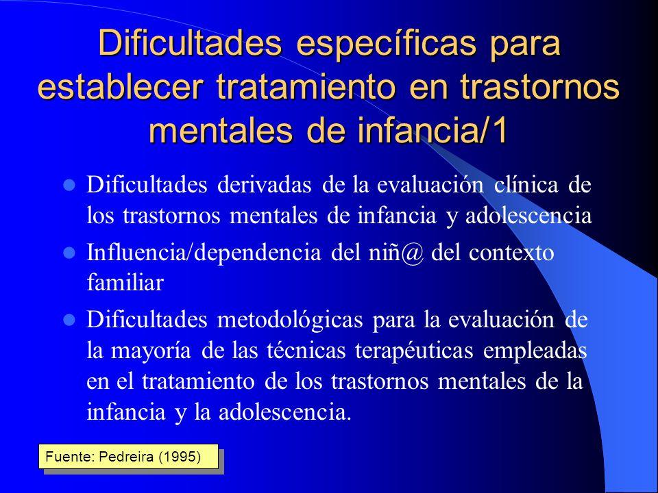 Fases de la intervención: Desarrollo/8 Cumplimiento del encuadre Tratamientos integrados: – Psicofarmacología + psicoterapia – SMI-J + Atención Primar