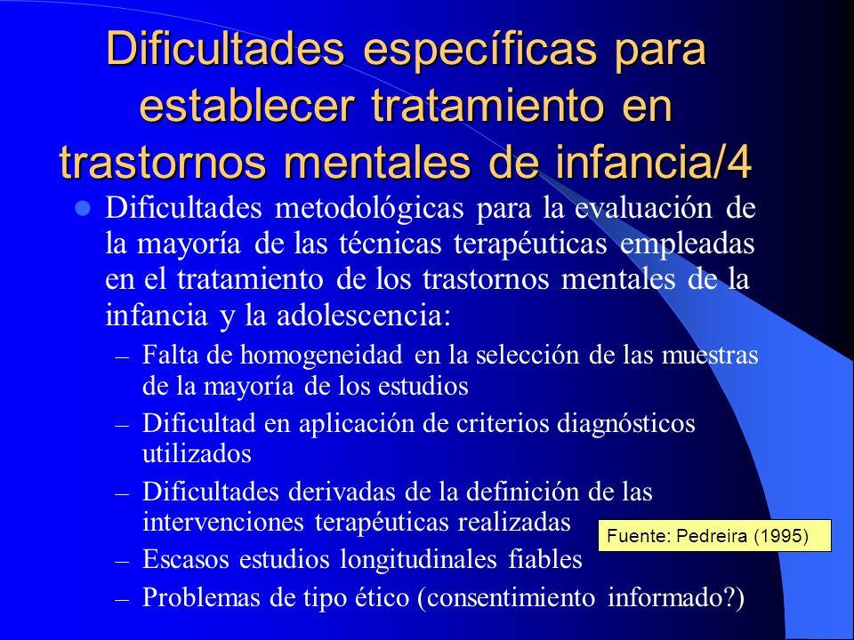 Dificultades específicas para establecer tratamiento en trastornos mentales de infancia/3 Influencia/dependencia del niñ@ del contexto familiar – Los