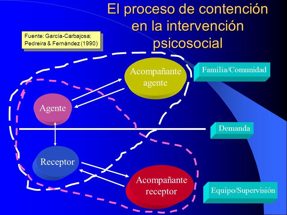 Fases de la intervención: Finalización/9 Acuerdo del encuadre o...