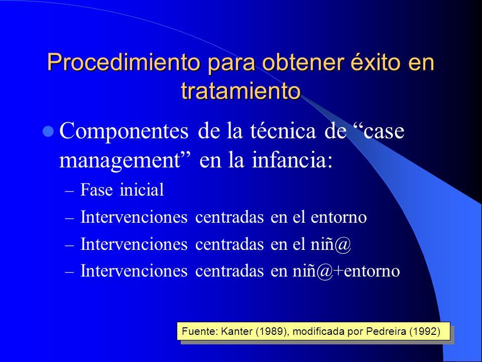 Recorrido de la demanda CSM (Programa IJ) Urgencias Consultas Externas Otros (*Traslados *Jueces *Fiscales) Unidad Hospitalización Paidopsiquiátrica C