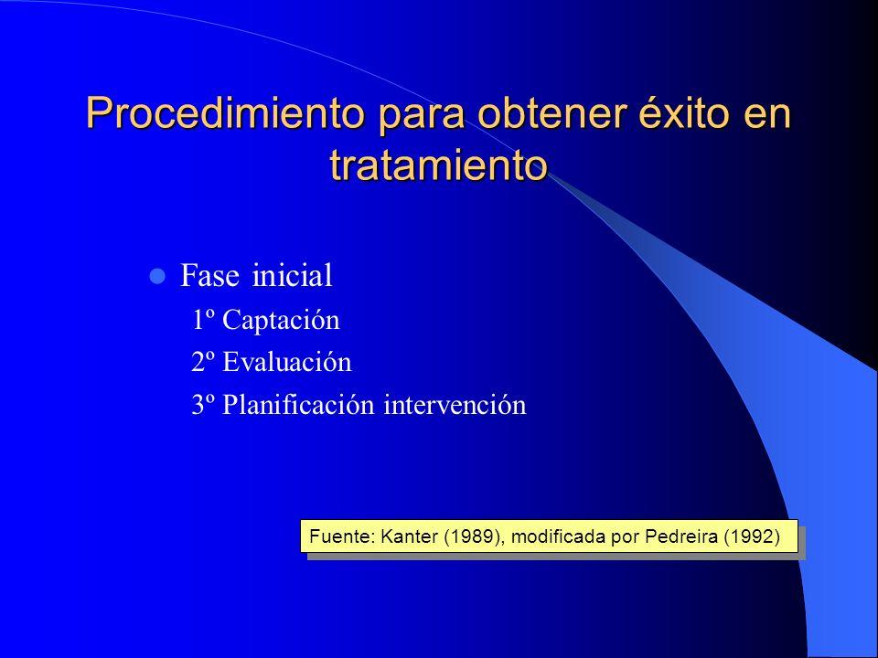 Procedimiento para obtener éxito en tratamiento Componentes de la técnica de case management en la infancia: – Fase inicial – Intervenciones centradas