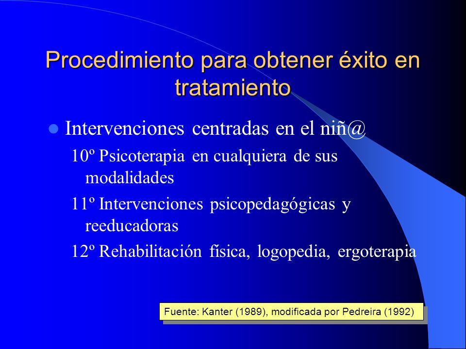 Procedimiento para obtener éxito en tratamiento Intervenciones centradas en el entorno 4º Conexión con recursos y soportes comunitarios 5º Consulta al