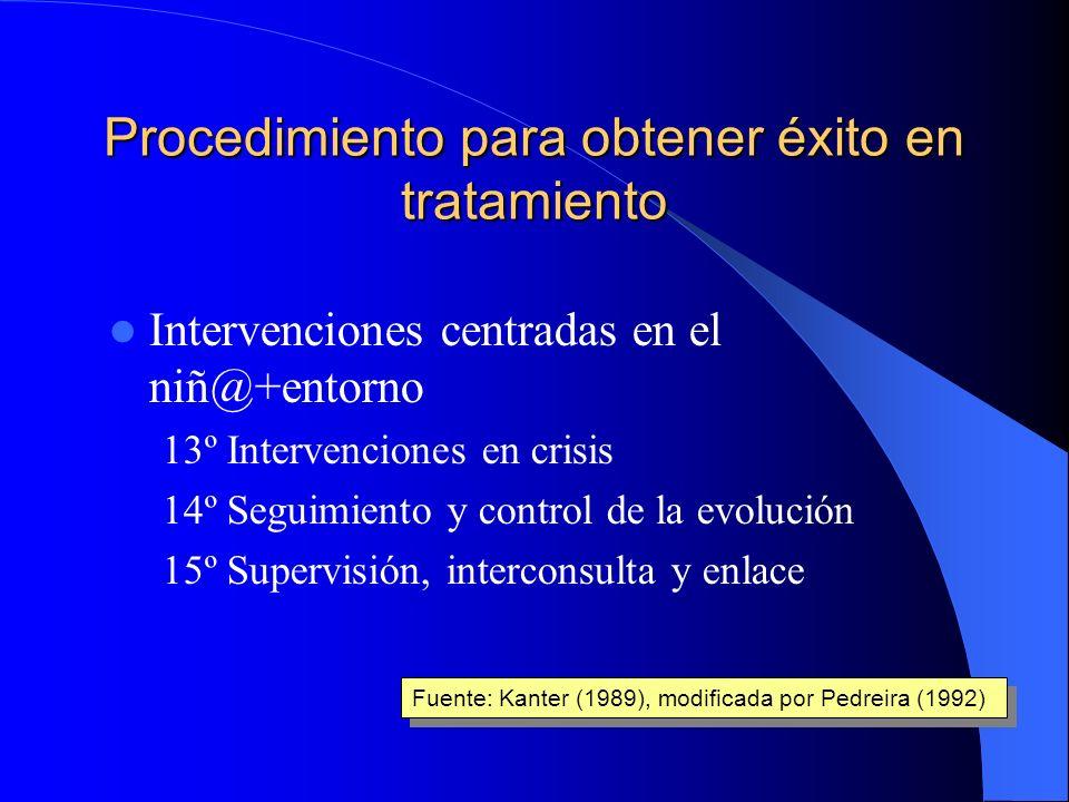 Procedimiento para obtener éxito en tratamiento Intervenciones centradas en el niñ@ 10º Psicoterapia en cualquiera de sus modalidades 11º Intervencion