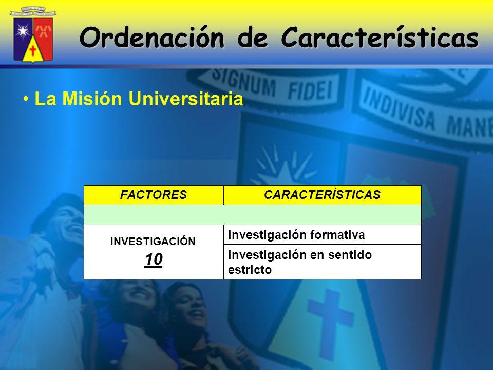Investigación en sentido estricto Investigación formativa INVESTIGACIÓN 10 CARACTERÍSTICASFACTORES La Misión Universitaria Ordenación de Características