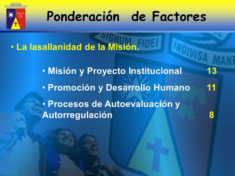 Ponderación de Factores La lasallanidad de la Misión.
