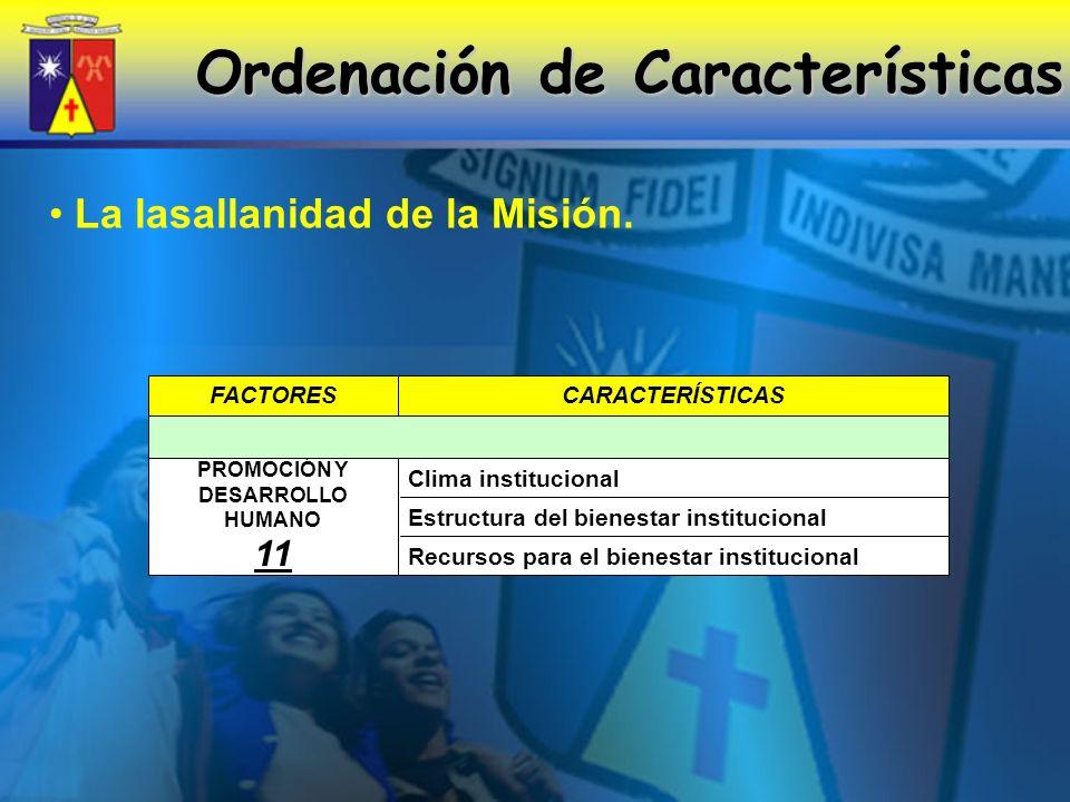 CARACTERÍSTICASFACTORES Recursos para el bienestar institucional Estructura del bienestar institucional Clima institucional PROMOCIÓN Y DESARROLLO HUMANO 11 La lasallanidad de la Misión.