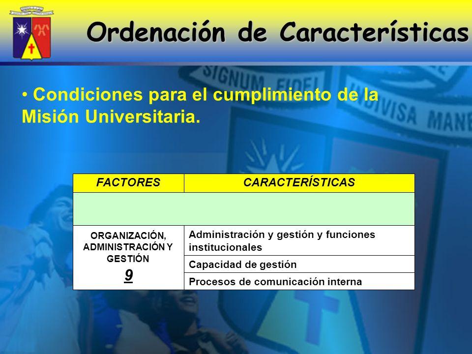 CARACTERÍSTICASFACTORES Procesos de comunicación interna Capacidad de gestión Administración y gestión y funciones institucionales ORGANIZACIÓN, ADMINISTRACIÓN Y GESTIÓN 9 Condiciones para el cumplimiento de la Misión Universitaria.