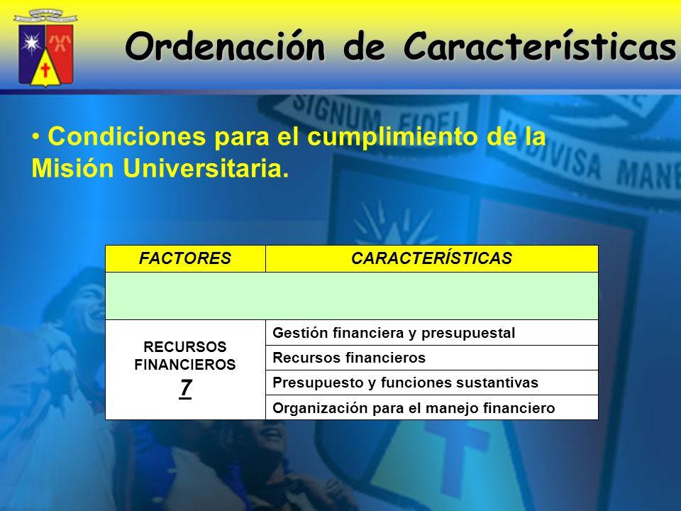 CARACTERÍSTICASFACTORES Organización para el manejo financiero Presupuesto y funciones sustantivas Recursos financieros Gestión financiera y presupuestal RECURSOS FINANCIEROS 7 Condiciones para el cumplimiento de la Misión Universitaria.