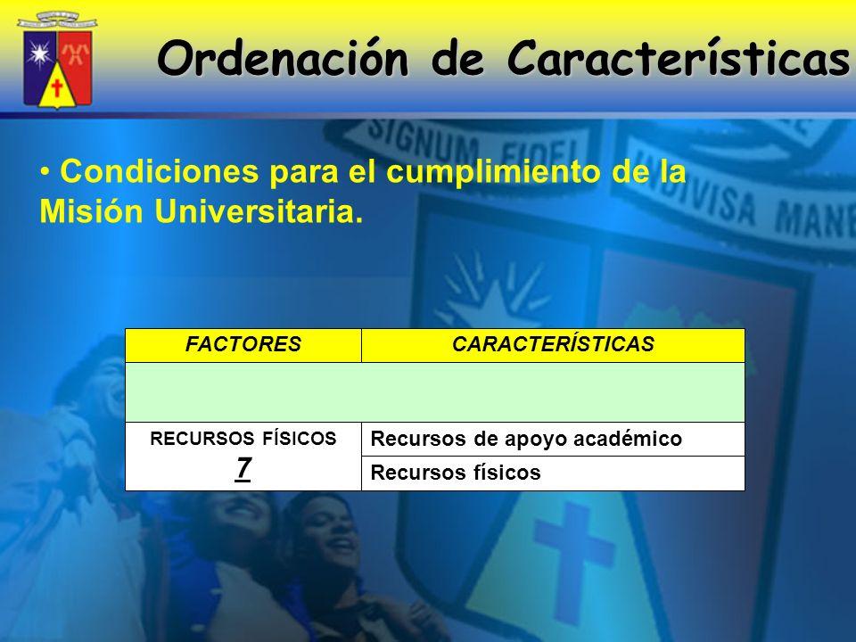 CARACTERÍSTICASFACTORES Recursos físicos Recursos de apoyo académico RECURSOS FÍSICOS 7 Condiciones para el cumplimiento de la Misión Universitaria.
