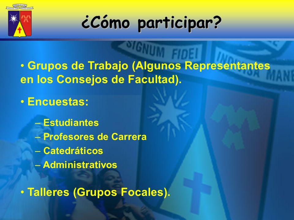 ¿Cómo participar.Grupos de Trabajo (Algunos Representantes en los Consejos de Facultad).