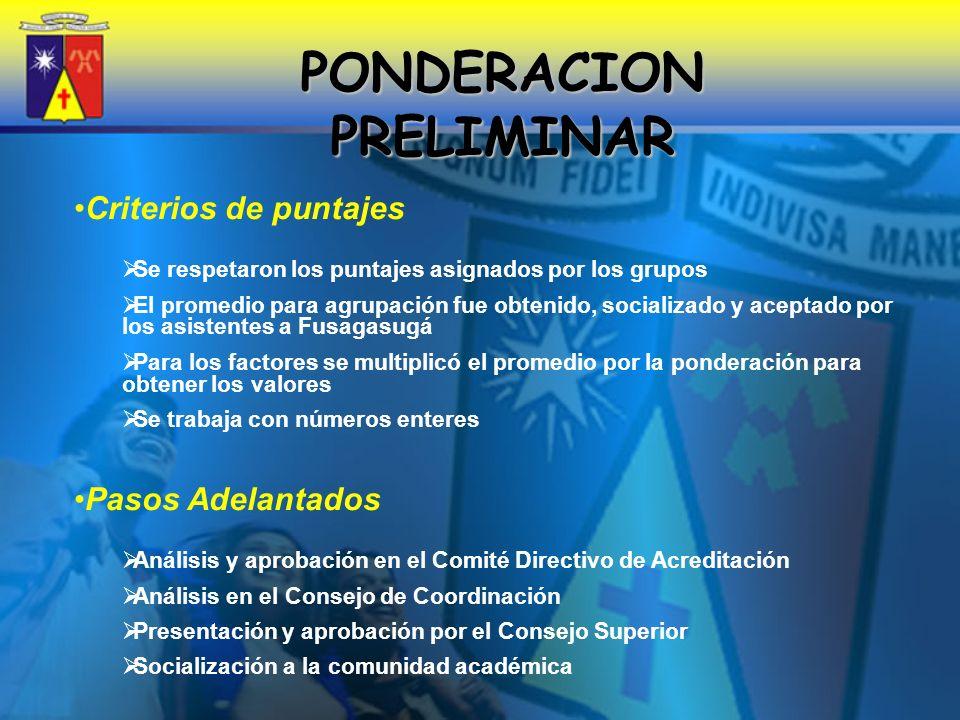b.Regular las relaciones laborales entre la Universidad y los Profesores.