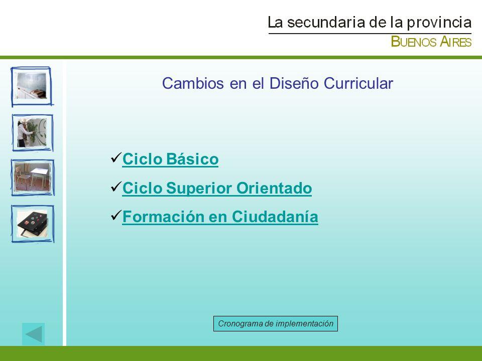 Cambios en el Diseño Curricular Ciclo Básico Ciclo Superior Orientado Formación en Ciudadanía Cronograma de implementación
