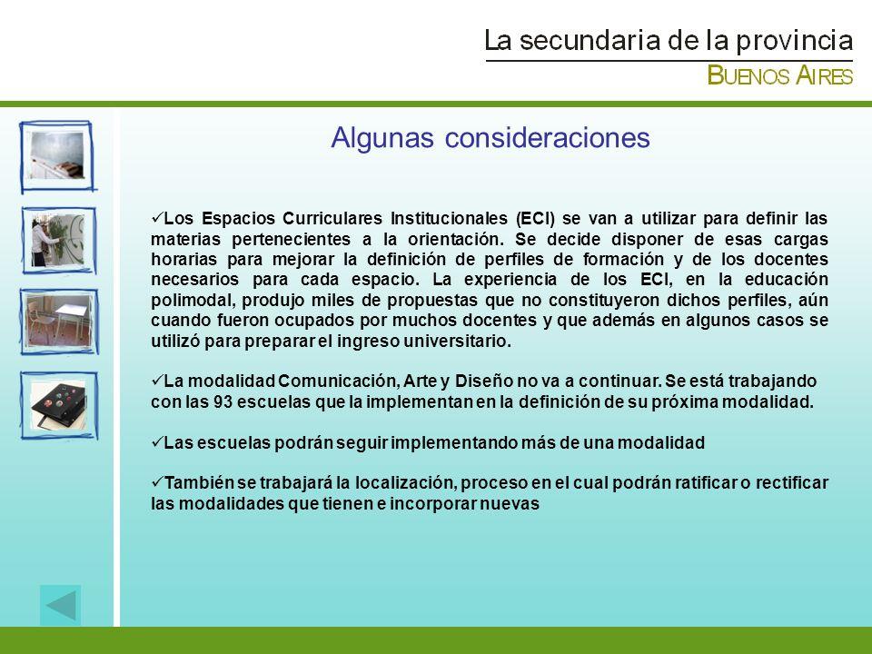 Los Espacios Curriculares Institucionales (ECI) se van a utilizar para definir las materias pertenecientes a la orientación. Se decide disponer de esa